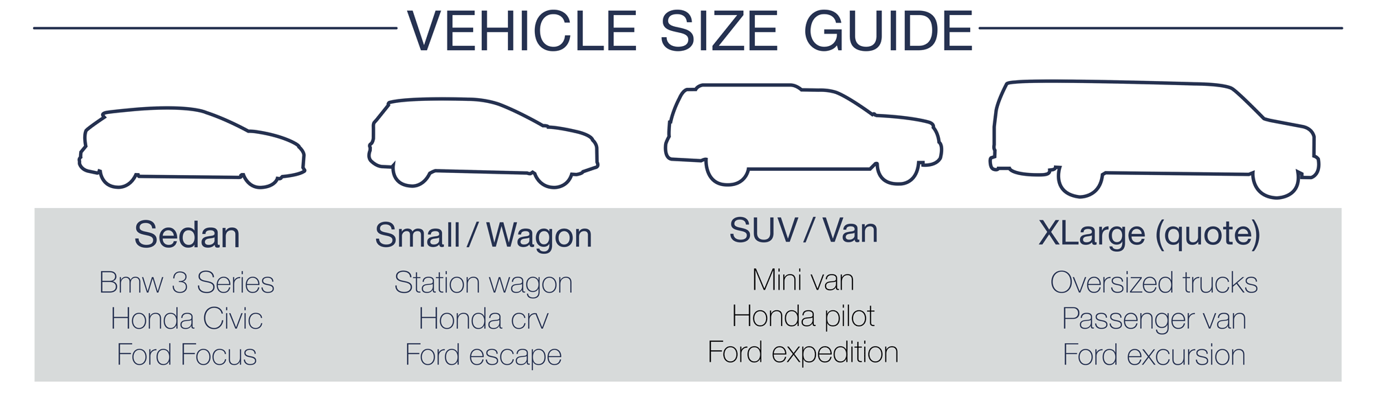 Vehicle Size Guide Eco Car Cafe