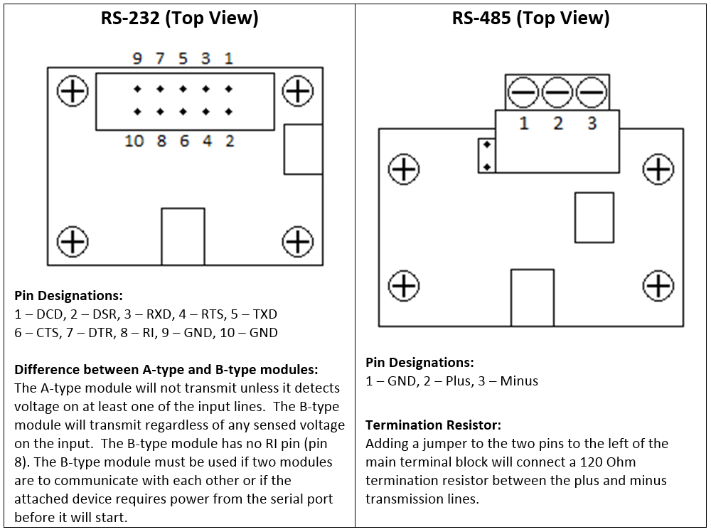 USB to Serial Instruction Sheet