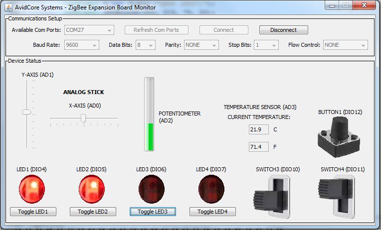 Zigbee Monitor Software, Java Version