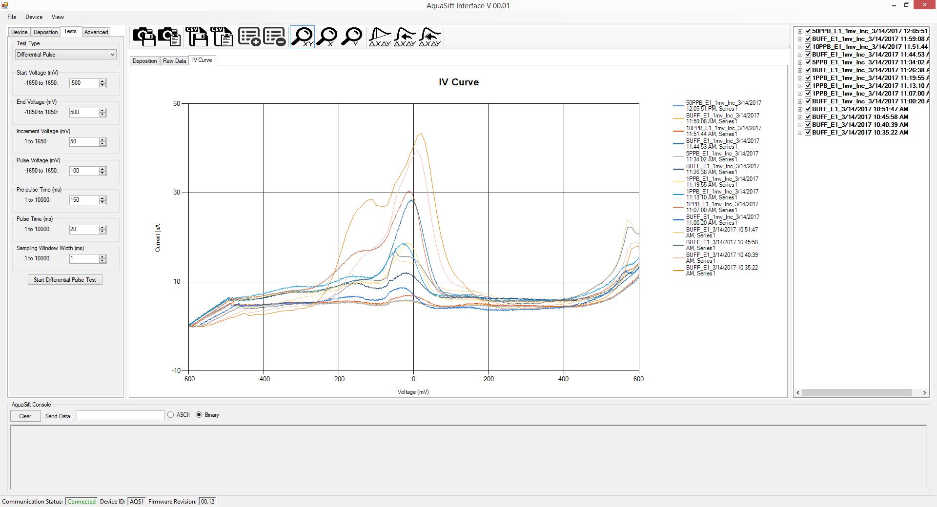 Aquasift Software Screenshot, Test Results Window