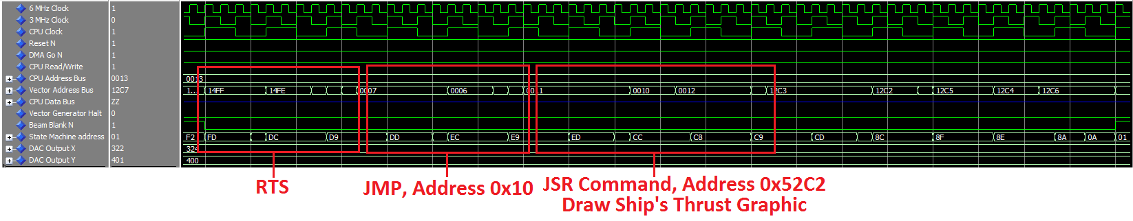 Return from using SVEC commands, test the JMP command and go to another subroutine