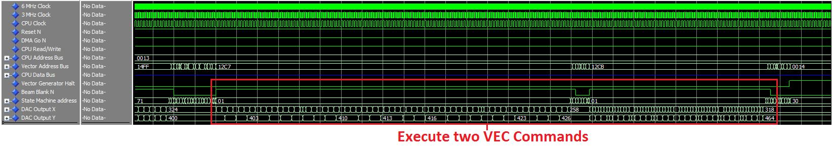 The VEC command