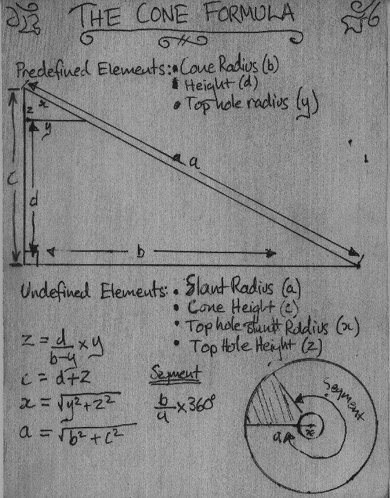 Cone formulae.jpg