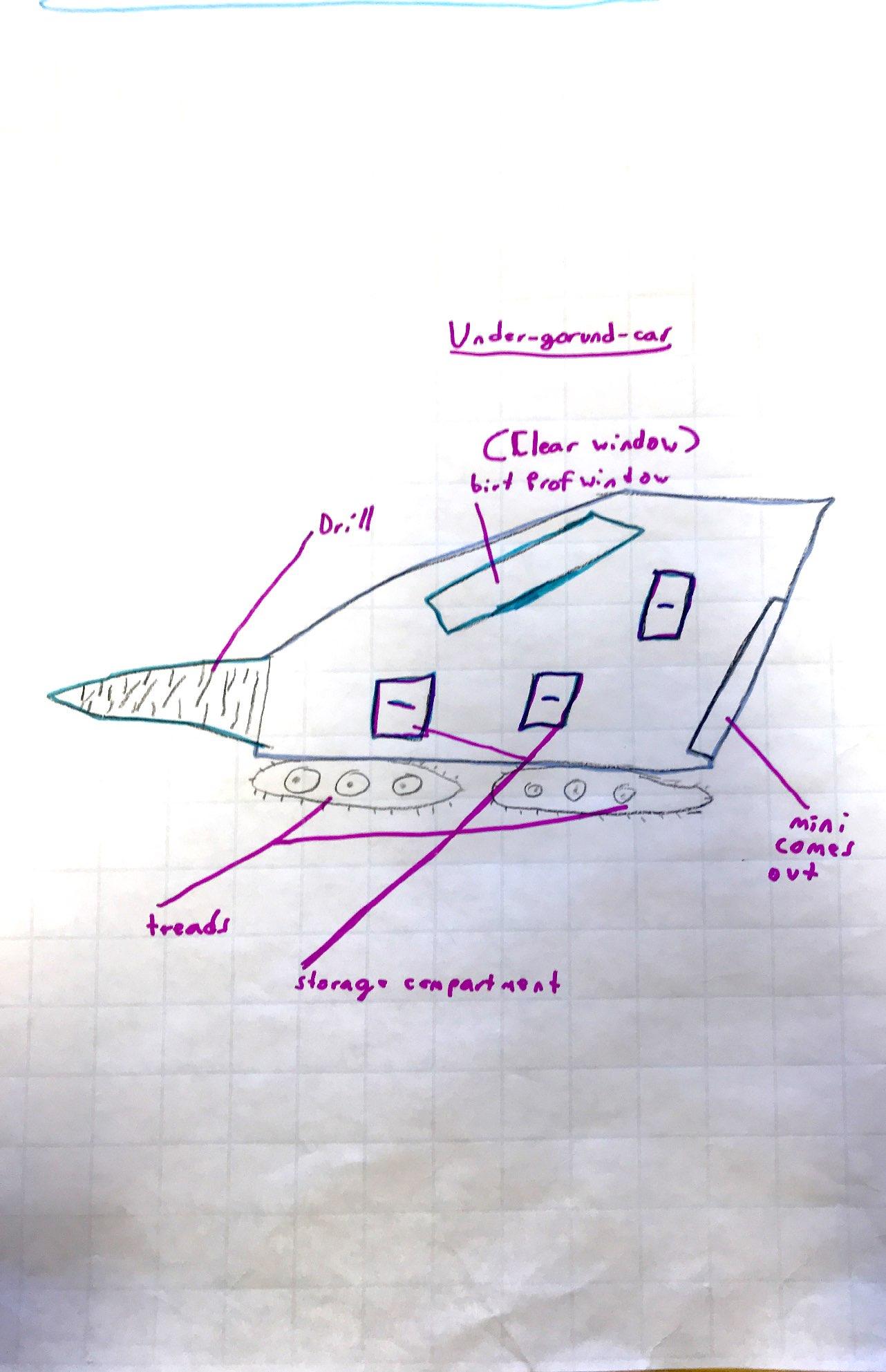 lower El innovation brainstorms-page-4.jpg