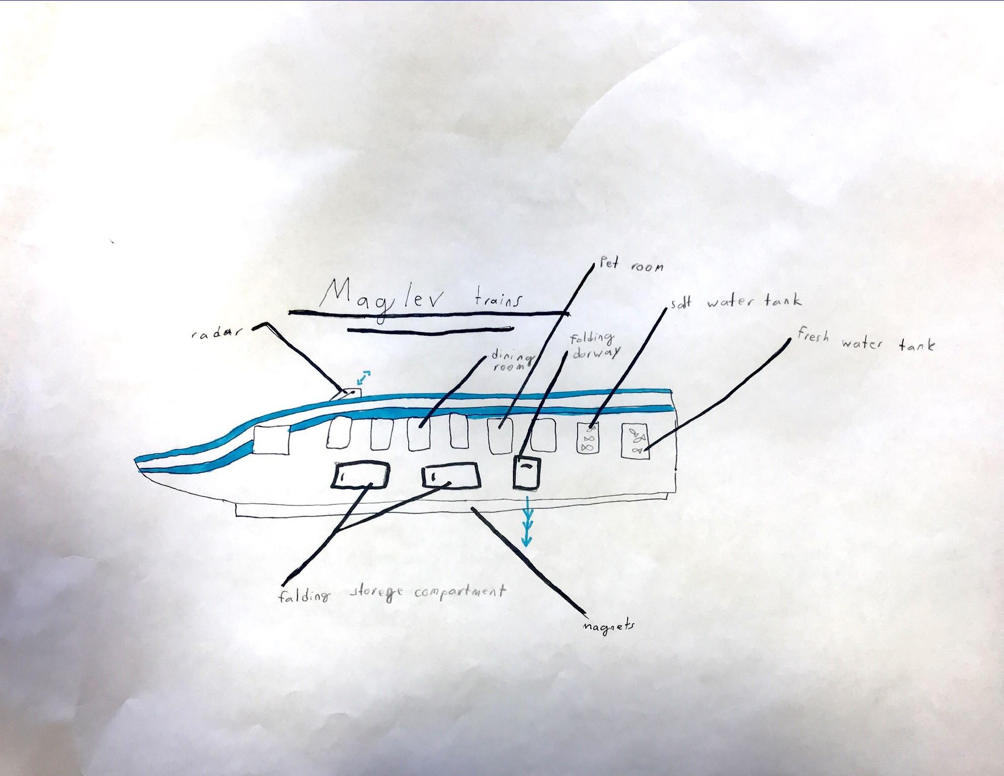lower El innovation brainstorms-page-5.jpg