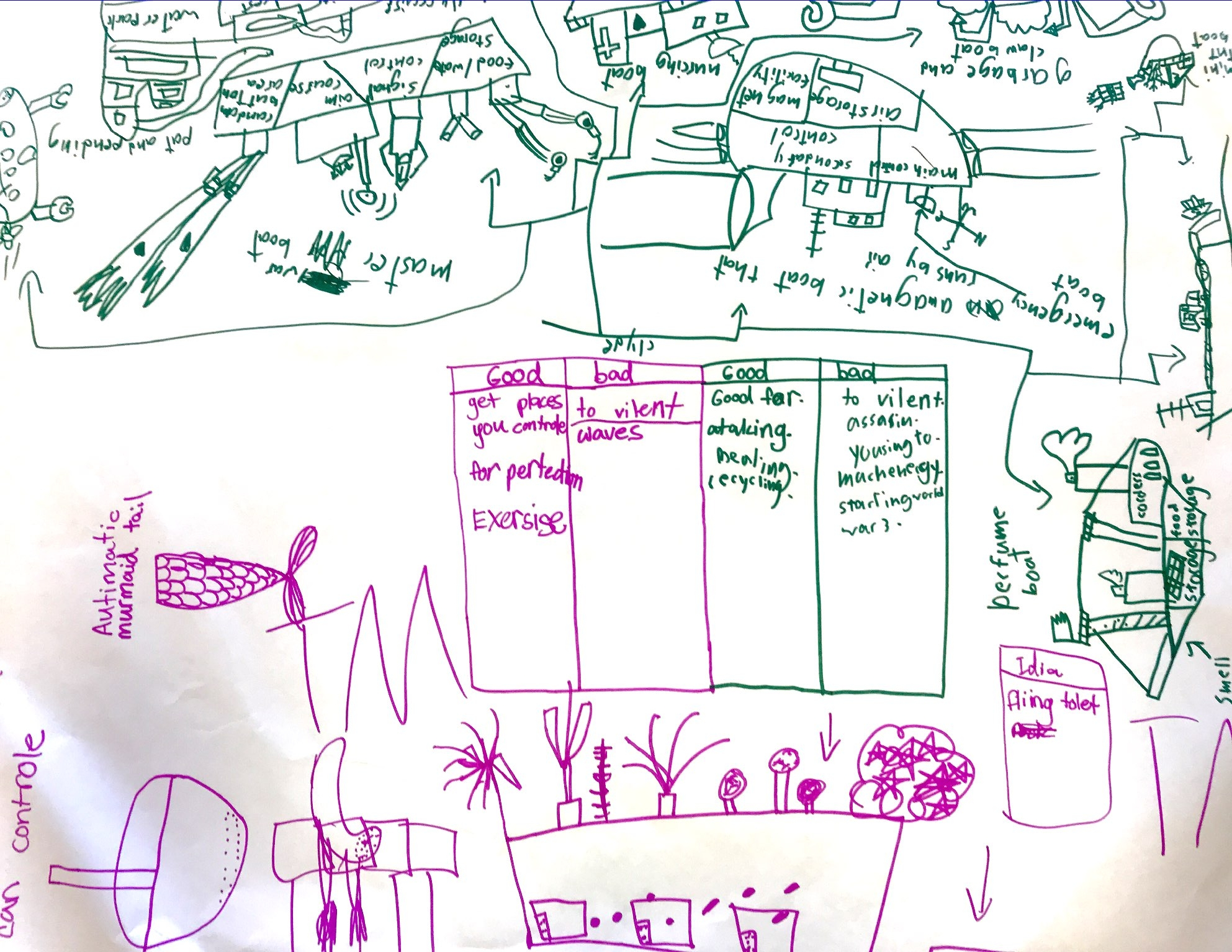 lower El innovation brainstorms-page-10.jpg