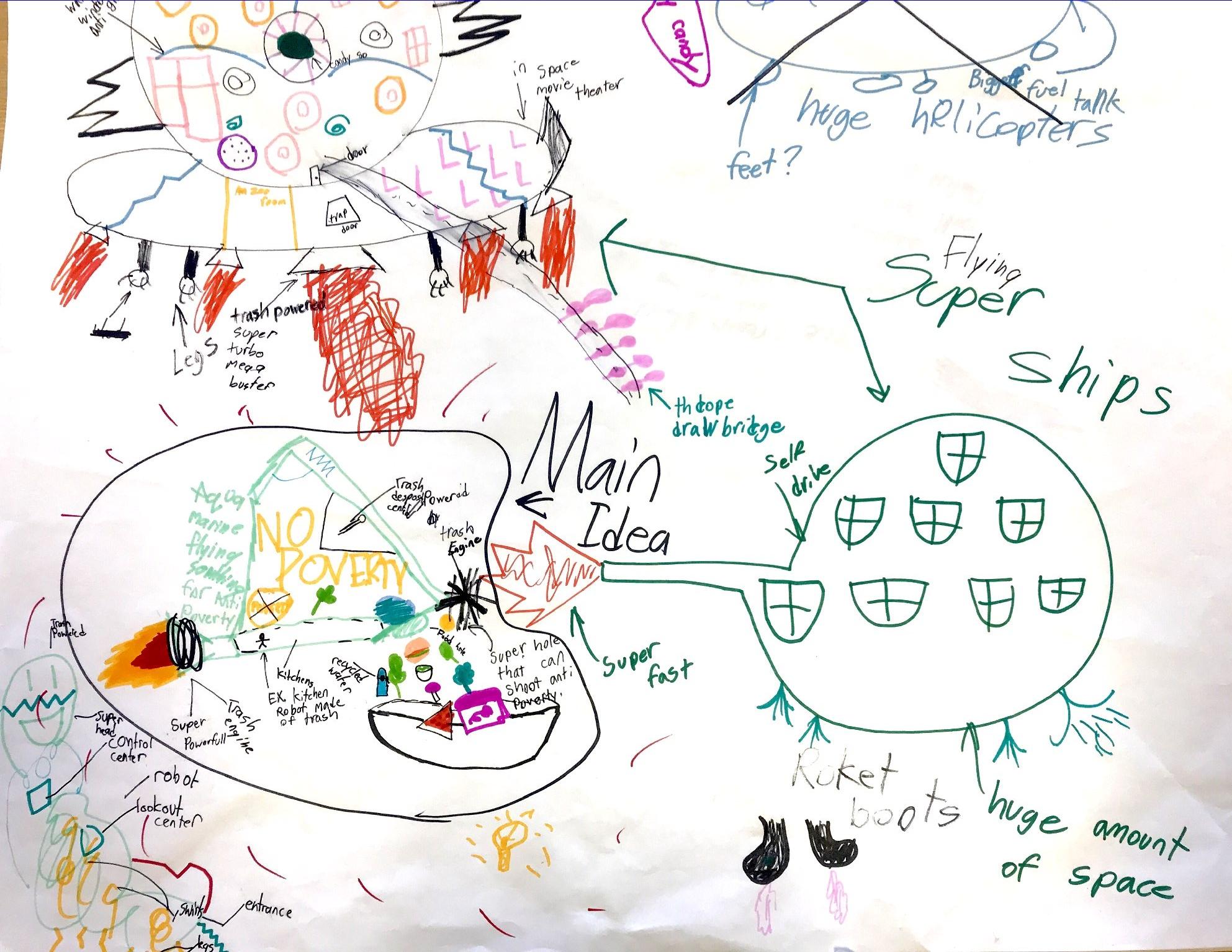lower El innovation brainstorms-page-13.jpg