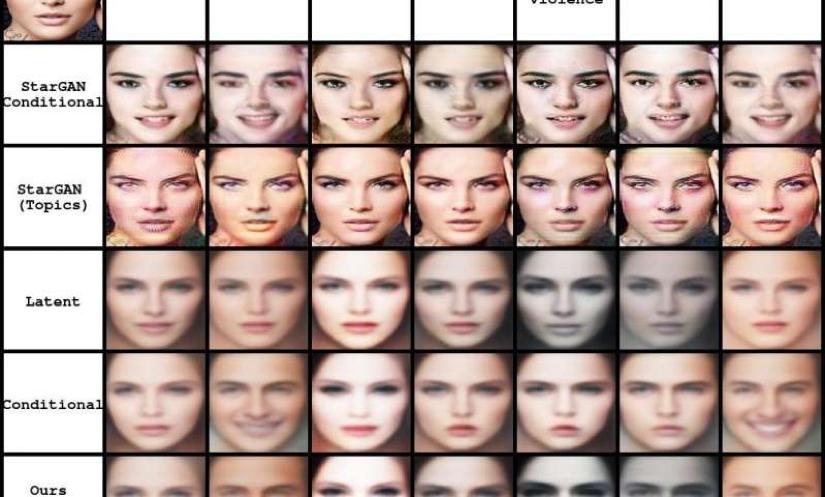 写真は、TechXplore ' Using machine learning to generate persuasive faces for ads 'より