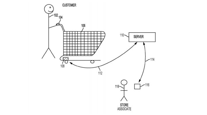 イメージは、 United States Patent and Trademark Office より