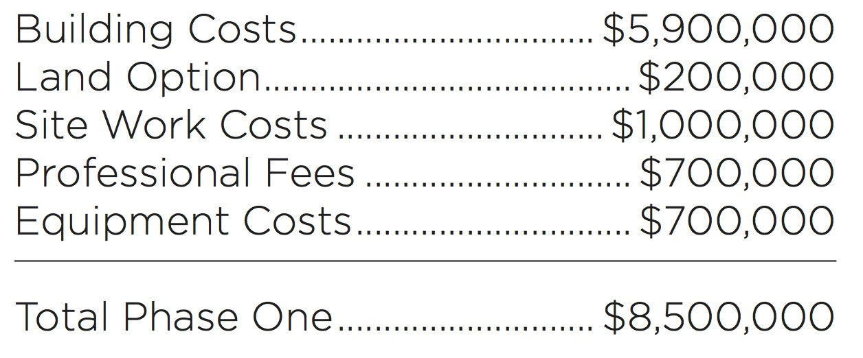 Phase One Project Expenses.jpg