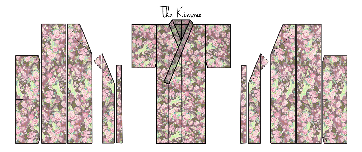 A brilliant illustration of a zero-waste Kimono pattern from sewobsessed.com