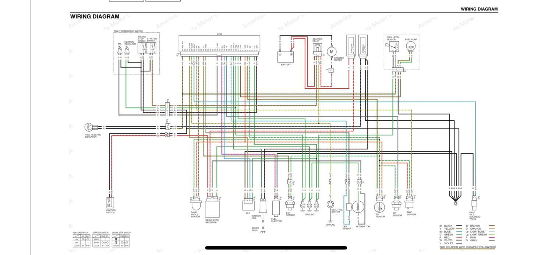 Honda Mini Moto Wiring Diagram from images.squarespace-cdn.com