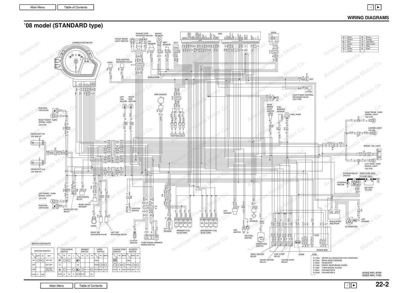 Honda Cbr Engine Diagram - Wiring Diagrams Blogagree.palox-france.fr