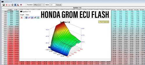 Honda Grom ECU Flash Service - CJR / MCU / DHM - CJR Performance -  CameronJonesRacing com
