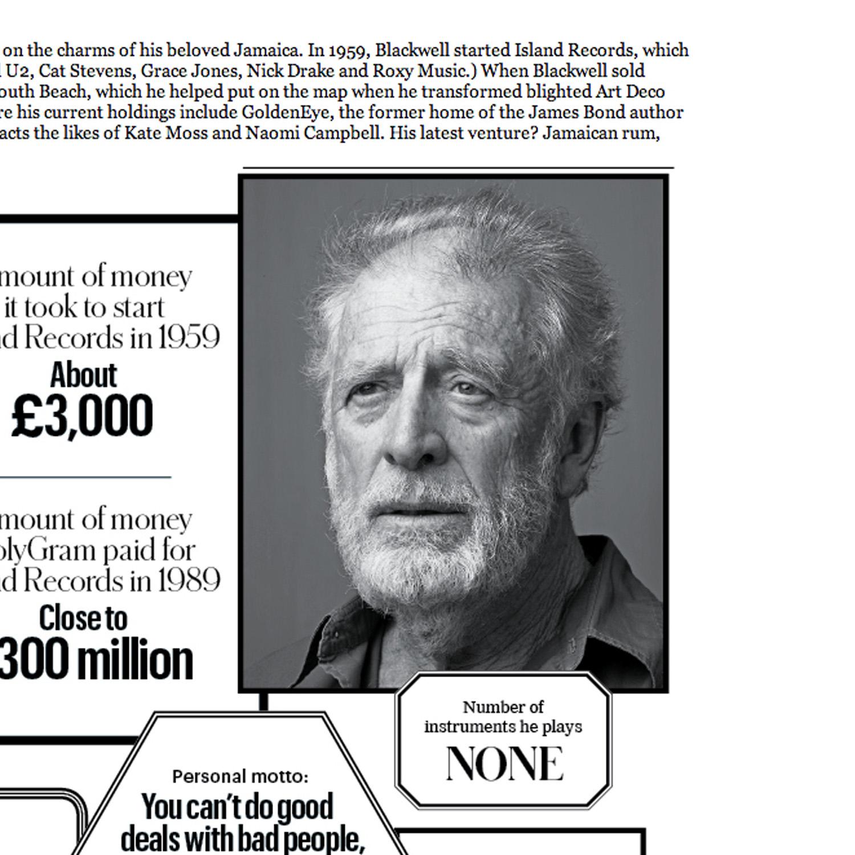 Blackwell Rum, T Magazine - May 2013