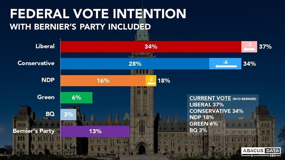 bernier poll 1.jpg