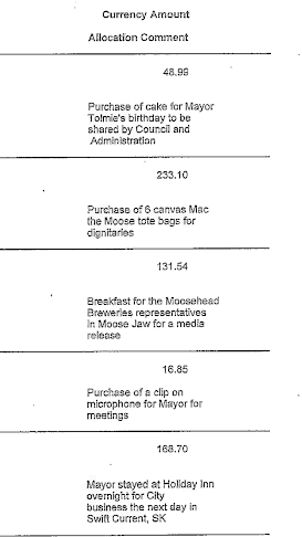 Itemized list shows a birthday cake purchased for Mayor Fraser Tolmie's birthday