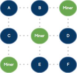 bitcoin-graph.png