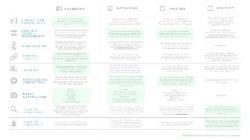 Social-Platform-Capabilities-Preview2.jpg
