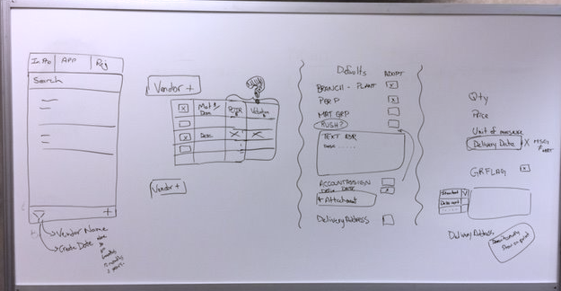 Design Thinking sketching process on whiteboard