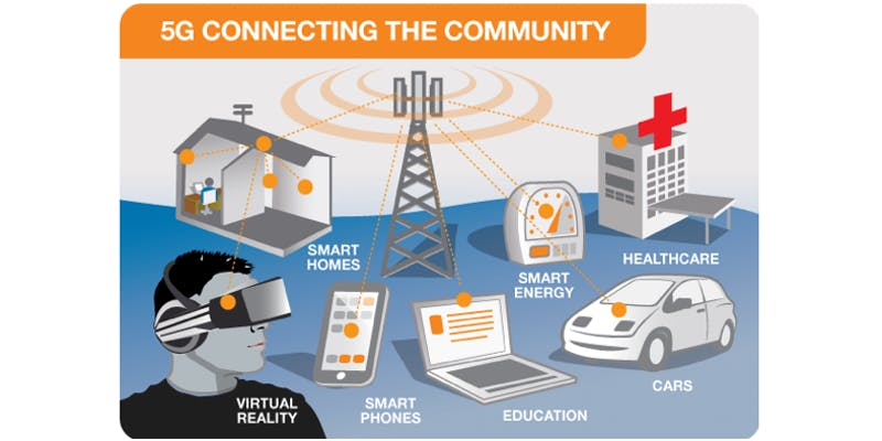 5-g-connecting-community