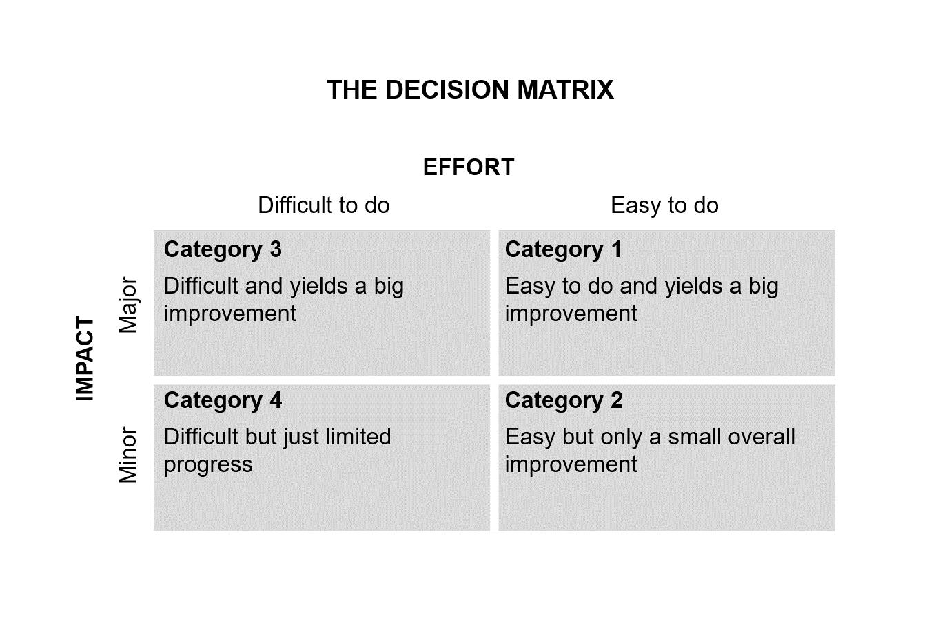 Decision Matrix 2018.png
