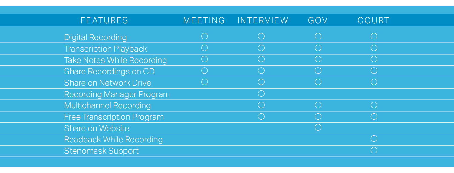 Recording-software-feature-comparison-chart-meeting-interview-government-court.jpg