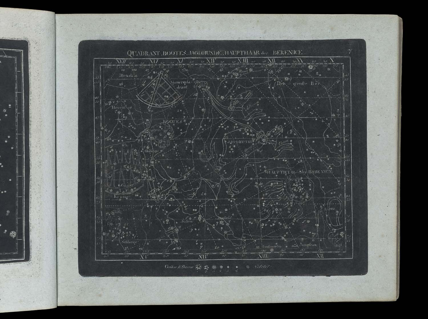 Plate 7 right: area of the night sky with the constellations of Quadrans Muralis, Boötes, Canes Venatici [ Jagdhunde ], and Coma Berenices [ Haupthaar der Berenice ]