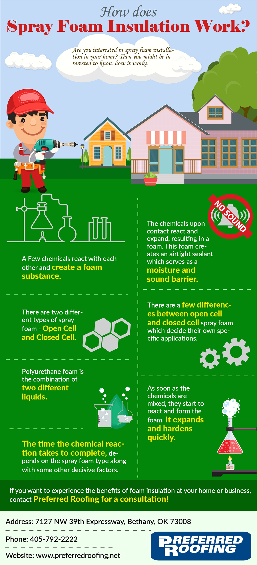 How Does Spray Foam Insulation Work