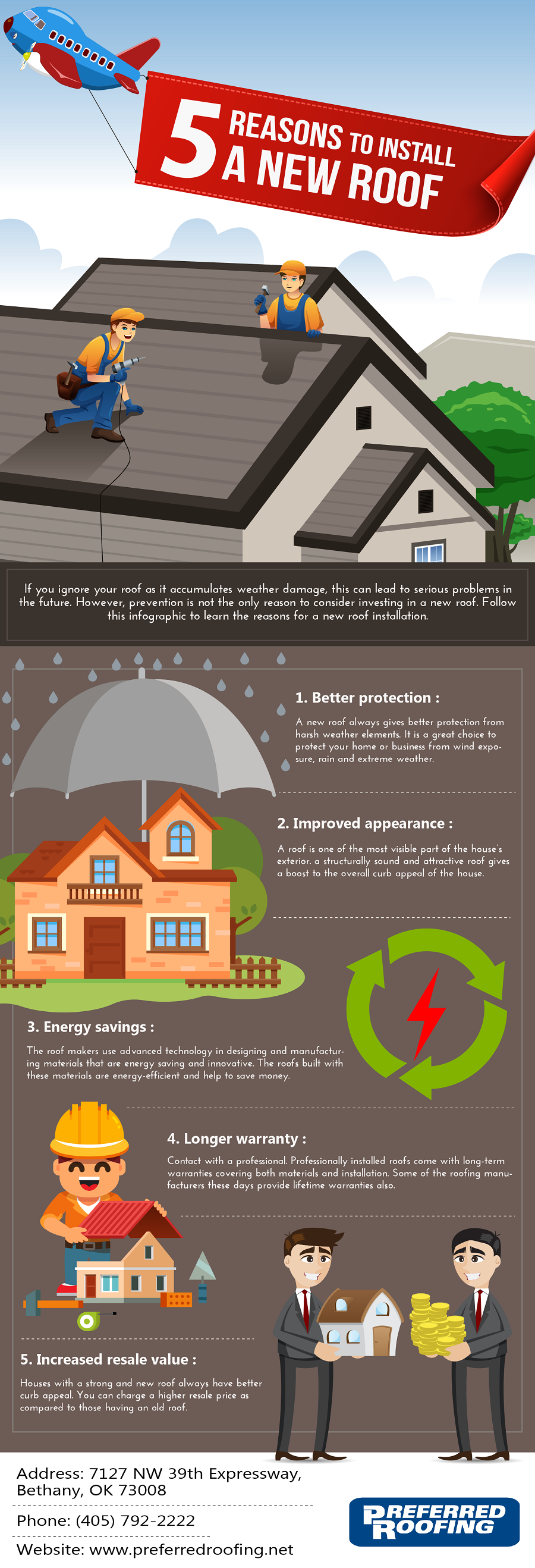 5 reasons to install new roof