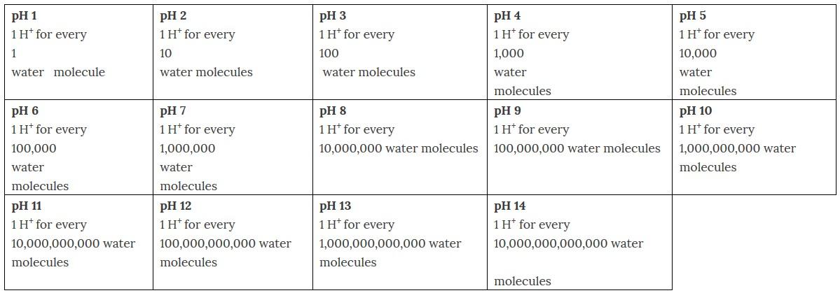 ph numbers.jpg