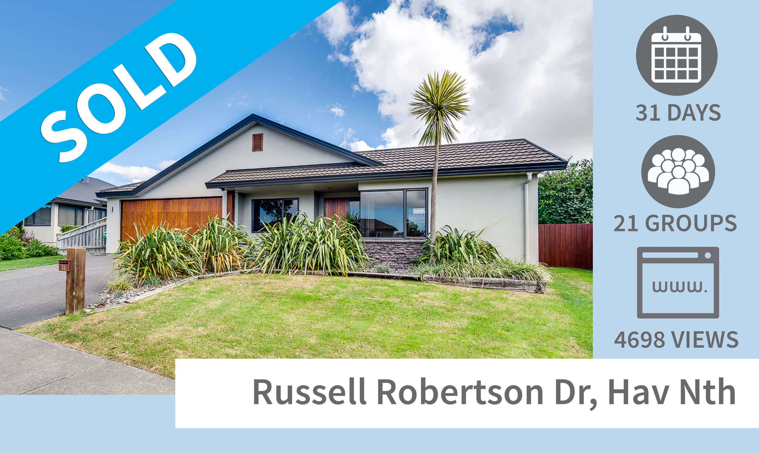 The Mackies Properties Sold Russell Robertson Dr, Havelock North, Hawke's Bay