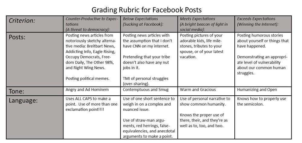 Grading+Rubric+for+Facebook+Posts.jpg