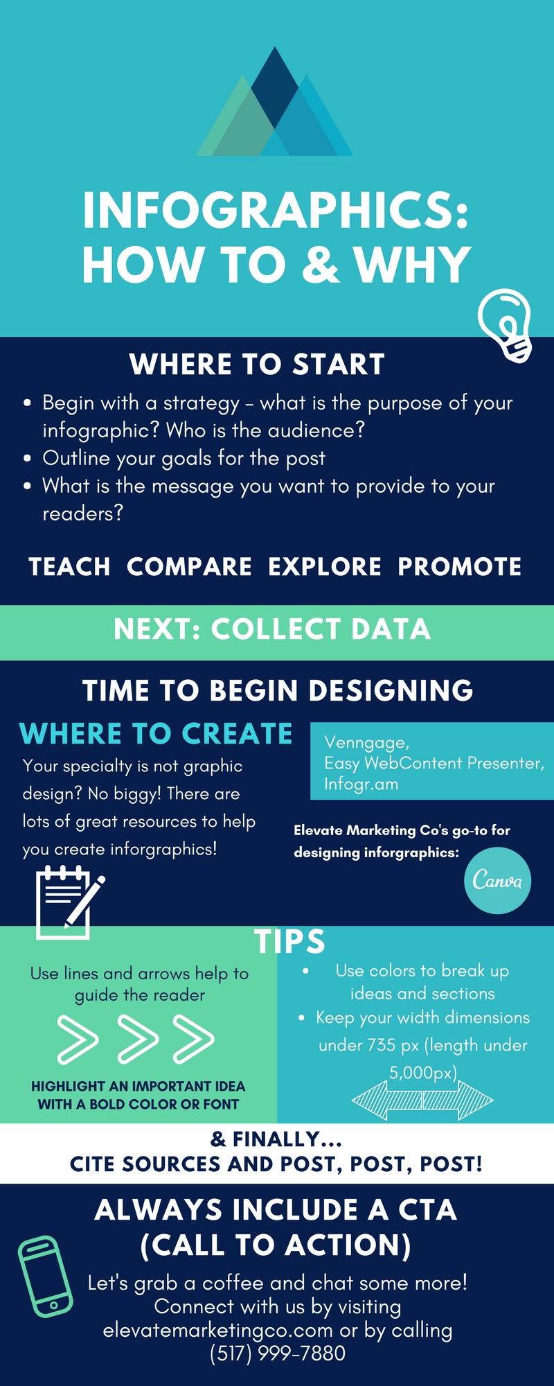 Elevate Infographic.jpg