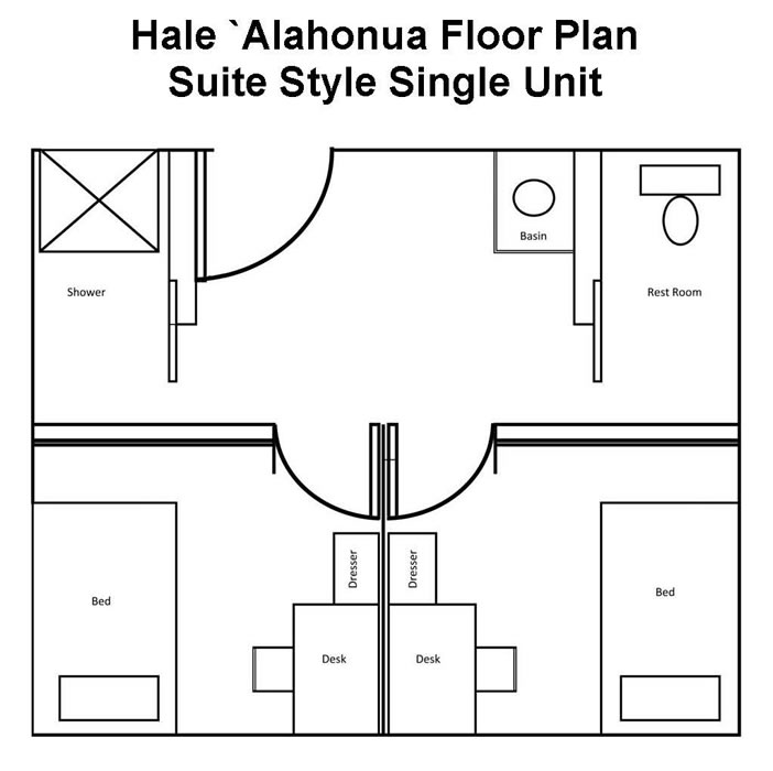 """- Unit TypeSuite Style Residence hall. two bedroom single occupancy.BedroomTwin extra-long bedframe and mattress (80"""" x 37""""), dresser, desk w/bookcase, desk chair, open closet space.Bathroomshower and toilet in apartment unit."""