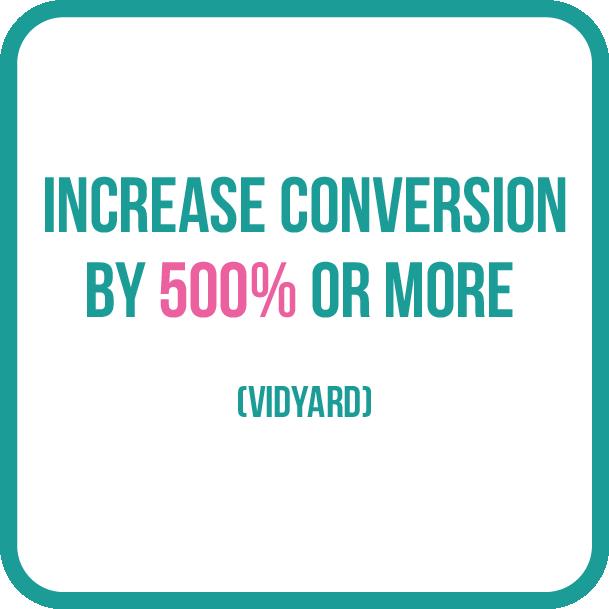 increasedconversion-personalisedvideo