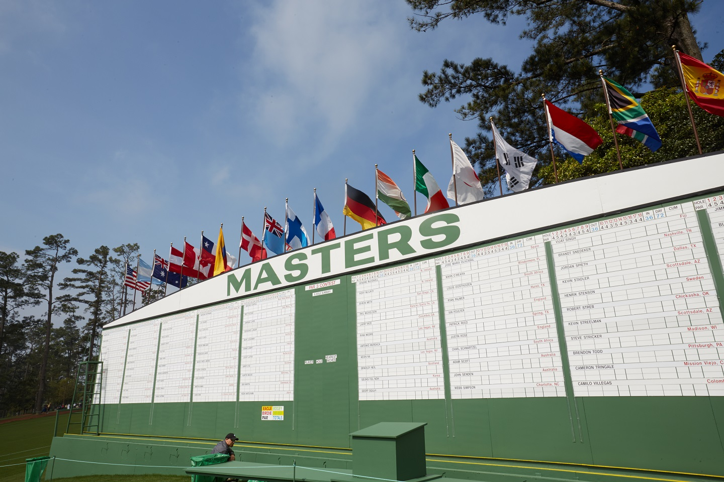 EXPERIENCE  The US Masters