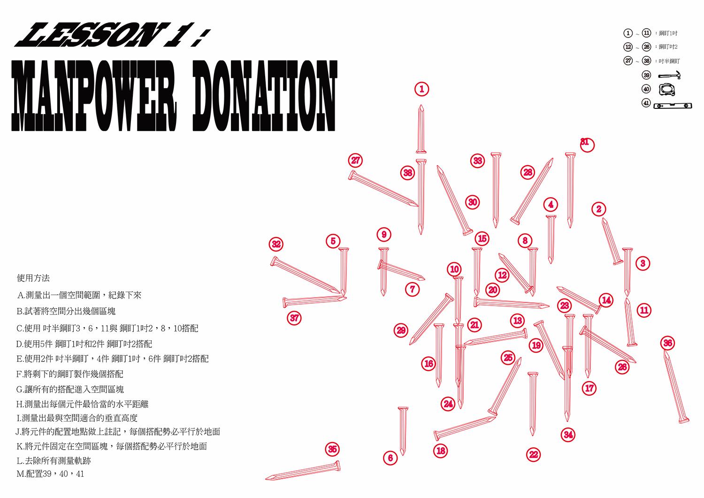 web-lesson1manpowerdonation.png