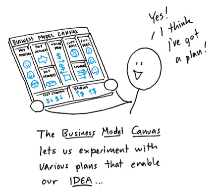 Business-Model-Canvas picture.png