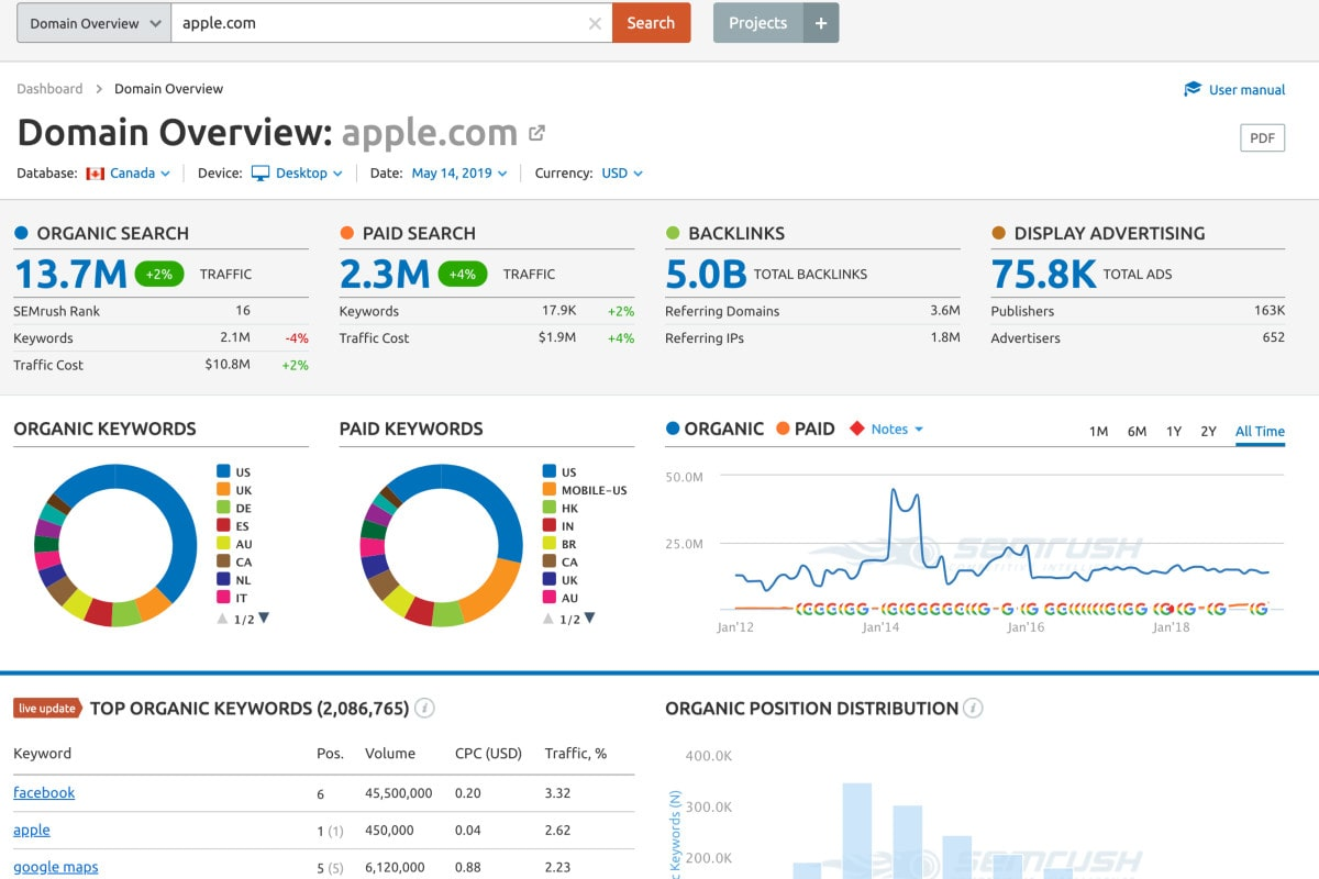 Analyse Web.jpg
