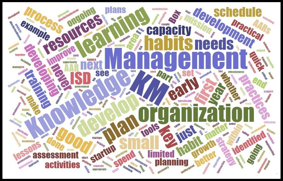 KnowledgeManagementWordCloud.jpg
