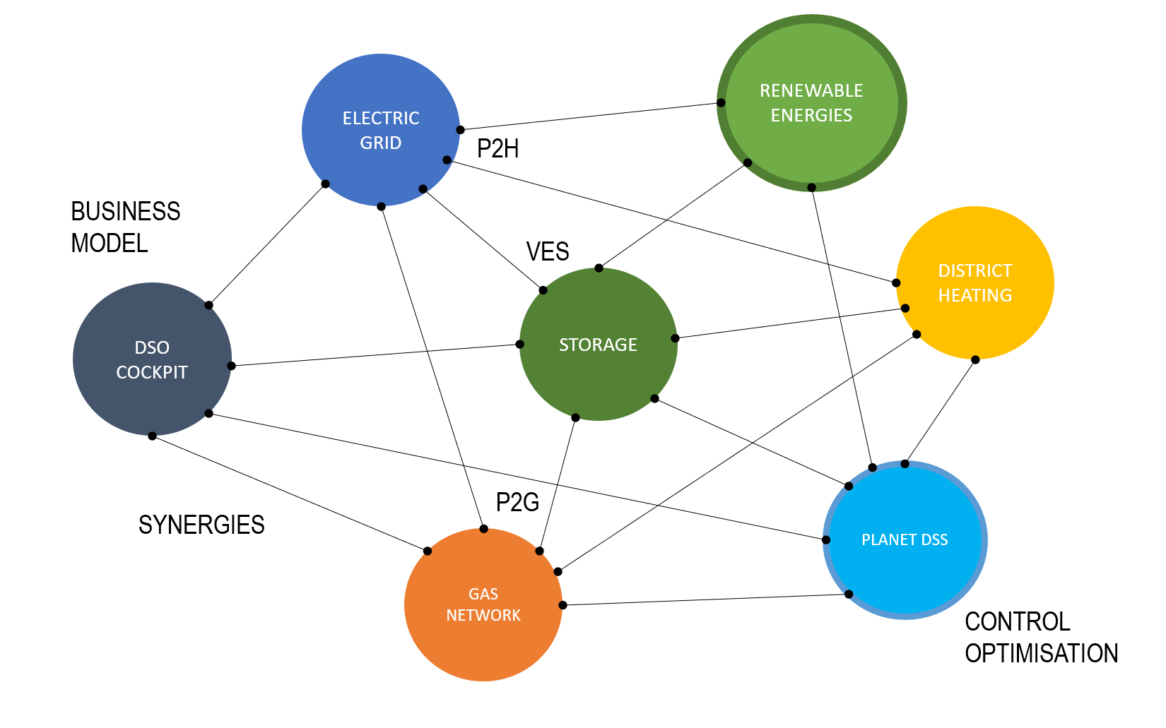 Planet_Orchestration tool-graph.png