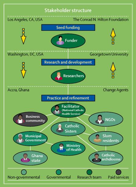 Stakeholder infographic.jpg