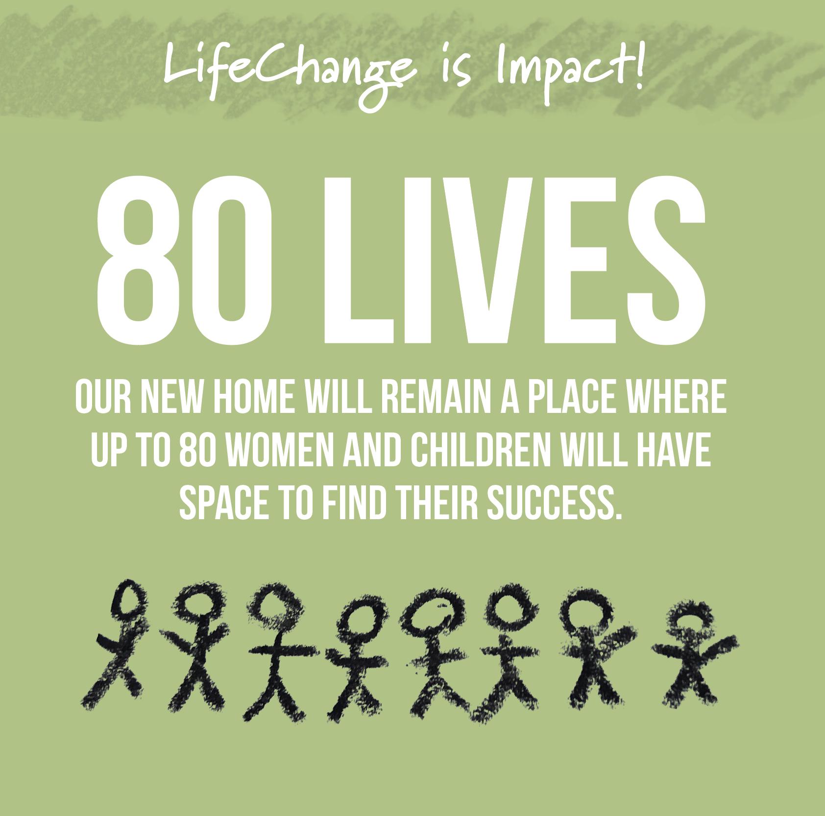 LifeChange is Impact