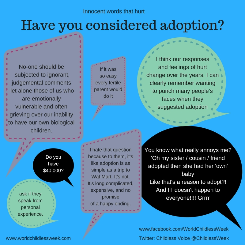 Have you considered adoption?
