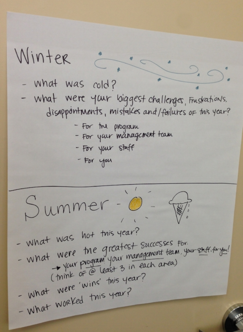 Year End Reflection - Winter & Summer.jpg