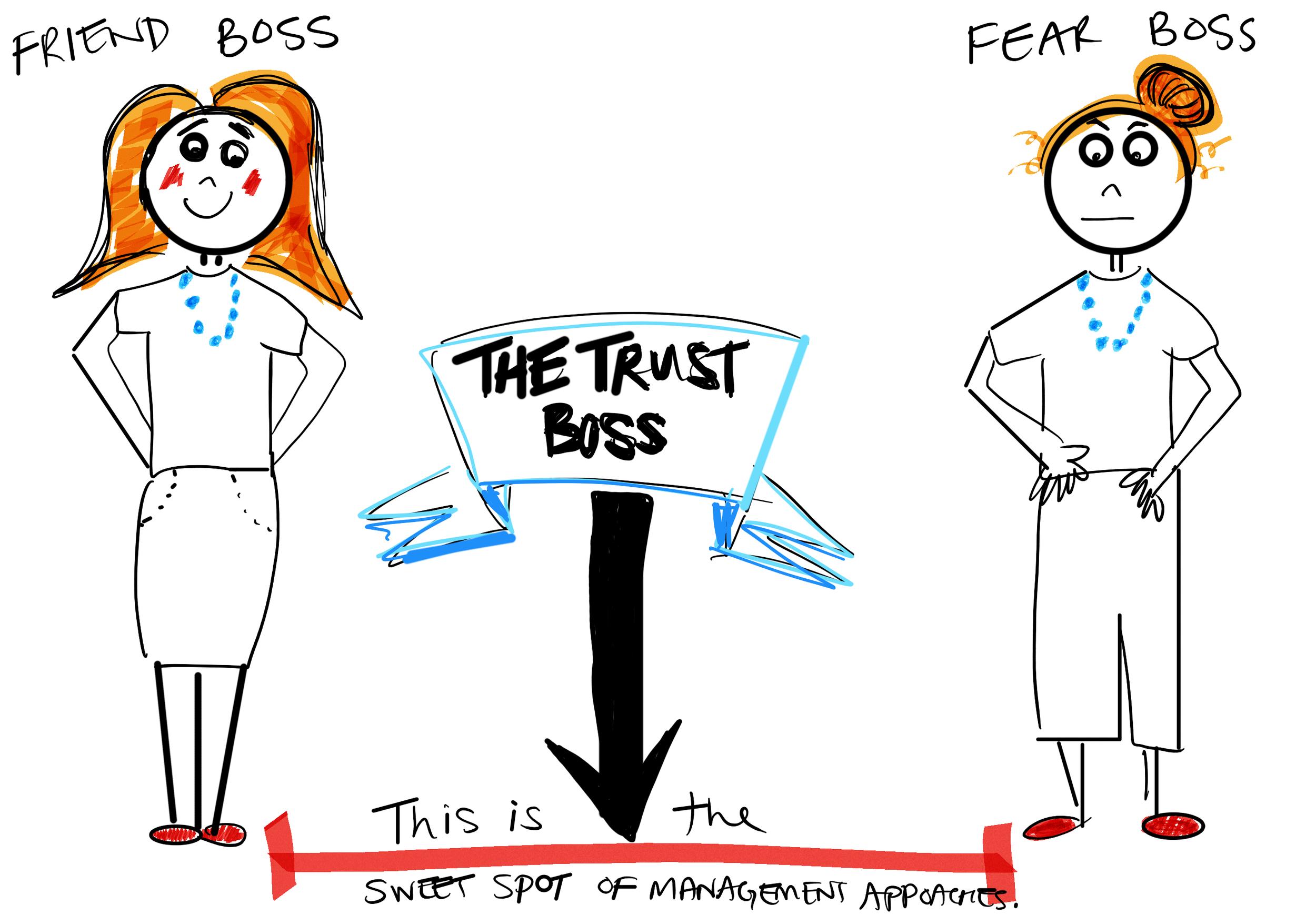 TrustBoss_BeingaBetterBoss.png