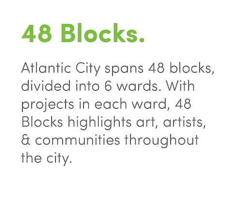 48 Blocks Atlantic City