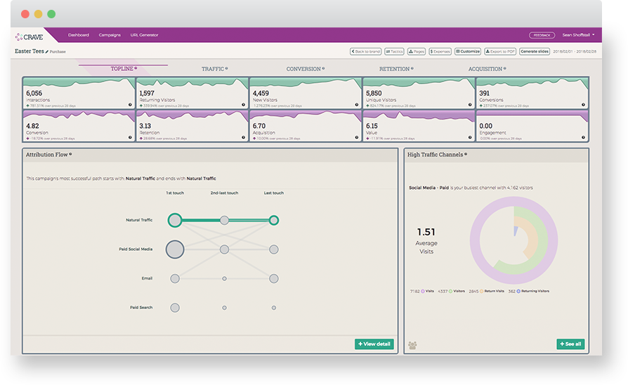 Overview-Campaign-Overview-Dashboard.png