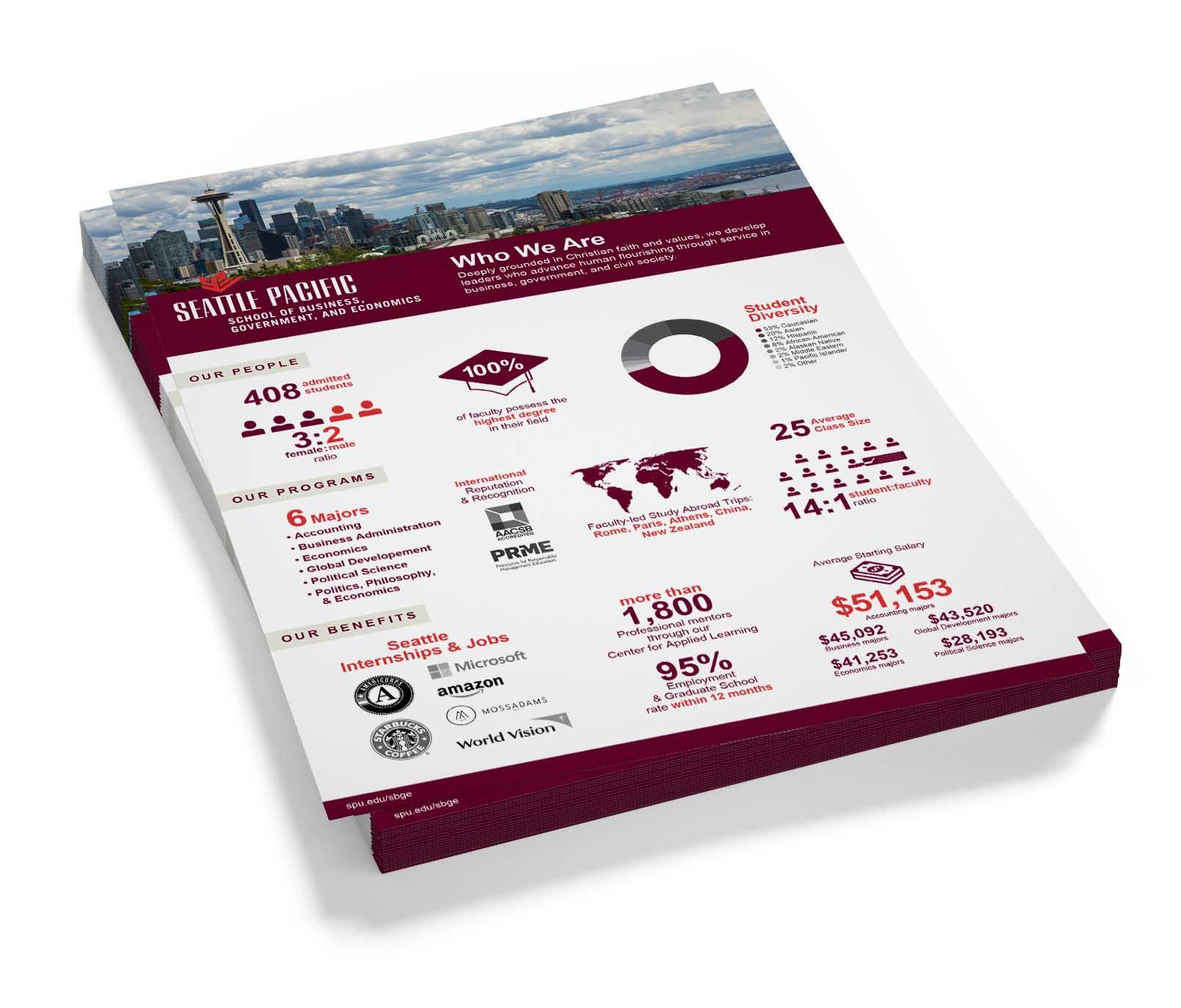 SPU-Flyer.jpg